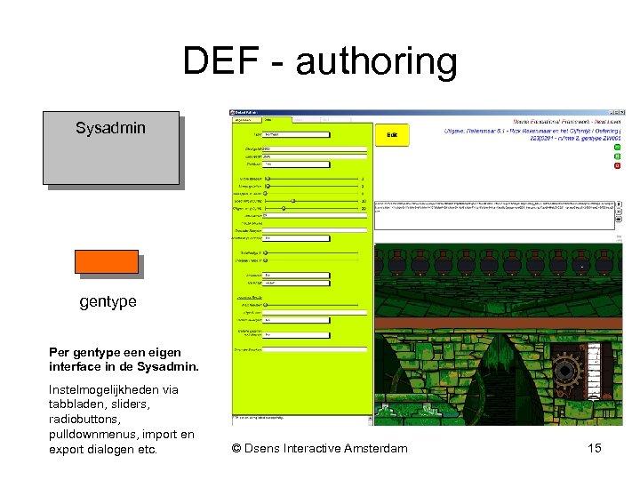 DEF - authoring Sysadmin gentype Per gentype een eigen interface in de Sysadmin. Instelmogelijkheden