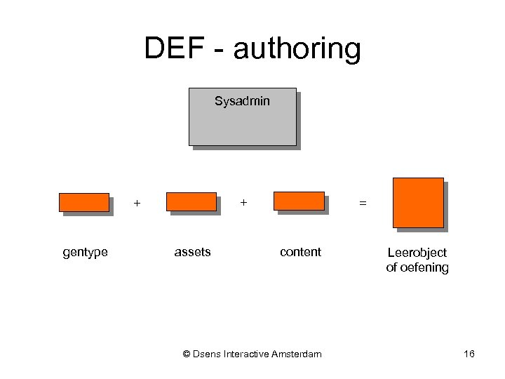 DEF - authoring Sysadmin + + gentype assets = content © Dsens Interactive Amsterdam