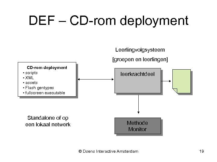 DEF – CD-rom deployment Leerlingvolgsysteem [groepen en leerlingen] CD-rom deployment • scripts • XML