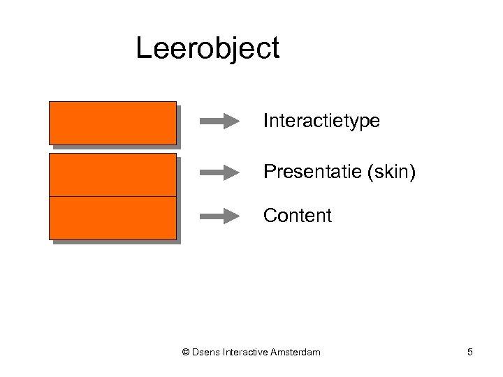 Leerobject Interactietype Presentatie (skin) Content © Dsens Interactive Amsterdam 5