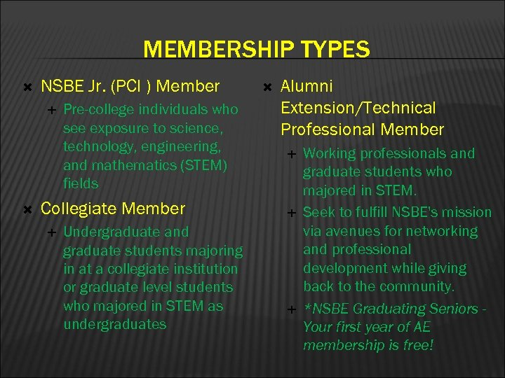MEMBERSHIP TYPES NSBE Jr. (PCI ) Member Pre-college individuals who see exposure to science,