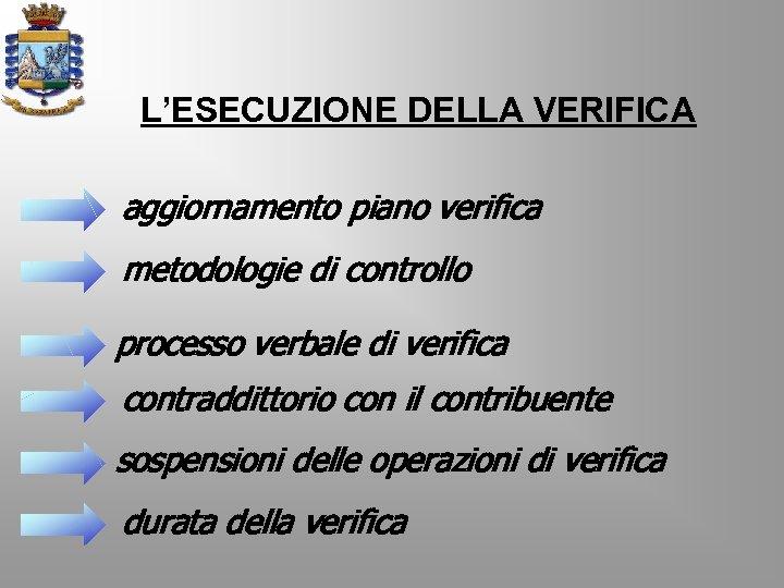 L'ESECUZIONE DELLA VERIFICA aggiornamento piano verifica metodologie di controllo processo verbale di verifica contraddittorio
