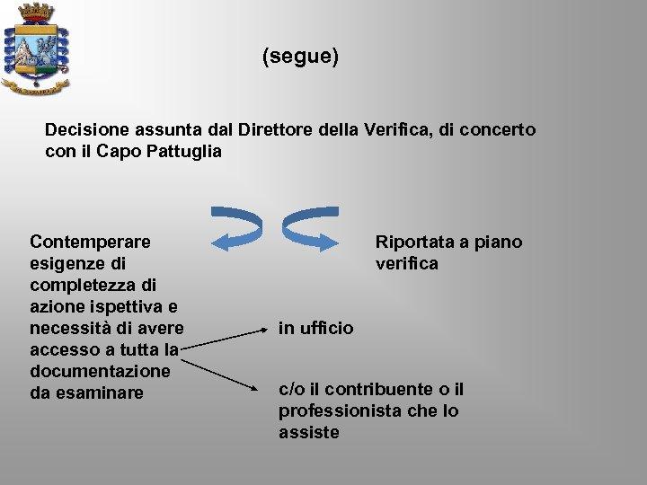 (segue) Decisione assunta dal Direttore della Verifica, di concerto con il Capo Pattuglia Contemperare