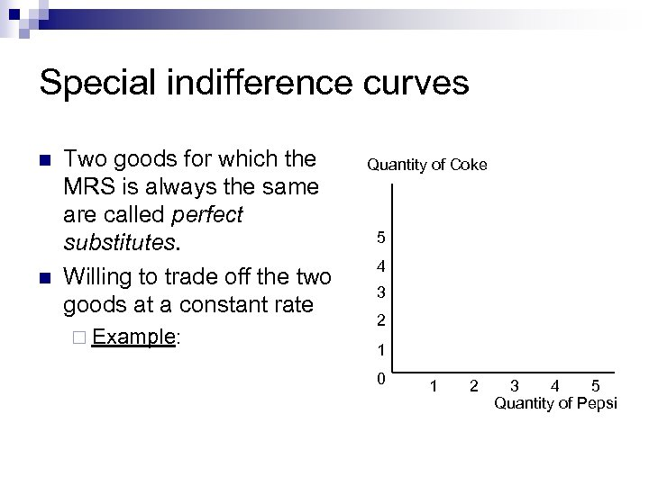 Special indifference curves n n Two goods for which the MRS is always the