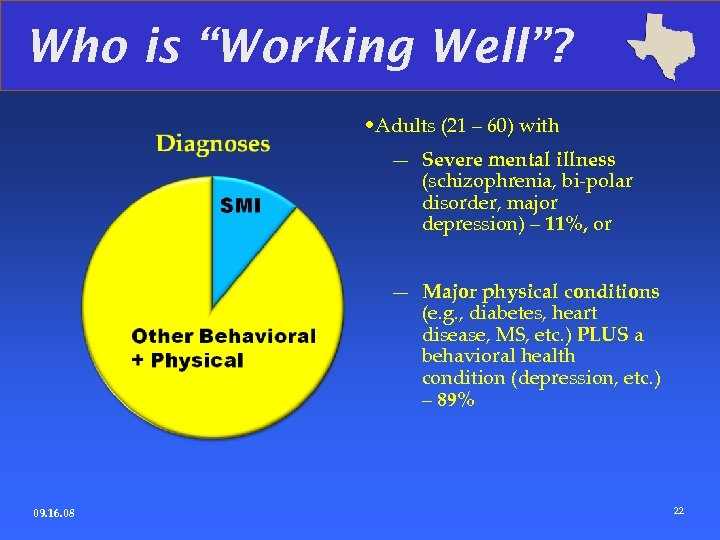 "Who is ""Working Well""? • Adults (21 – 60) with — Severe mental illness"