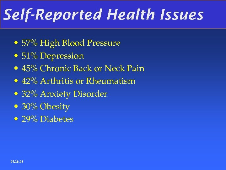 Self-Reported Health Issues • • 57% High Blood Pressure 51% Depression 45% Chronic Back