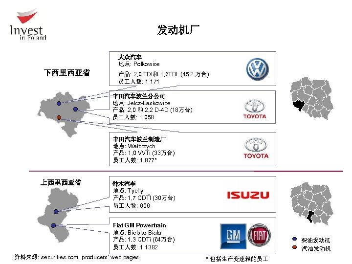 发动机厂 大众汽车 地点: Polkowice 下西里西亚省 产品: 2, 0 TDI和 1, 6 TDI (45. 2