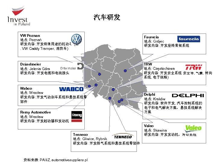 汽车研发 VW Poznan 地点: Poznań 研发内容: 开发特殊用途的机动车 (如. VW Caddy Tramper, 消防车) Faurecia 地点: