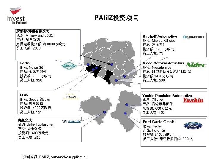 PAIi. IZ投资项目 罗伯特-博世有限公司 地点: Mirków and Łódź 产品: 刹车系统, 家用电器投资额: 约. 8000万欧元 员 人数: