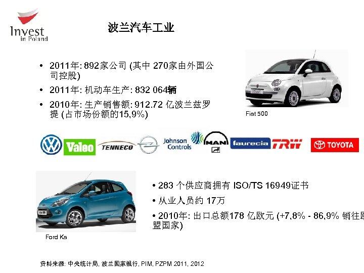波兰汽车 业 • 2011年: 892家公司 (其中 270家由外国公 司控股) • 2011年: 机动车生产: 832 064辆 •