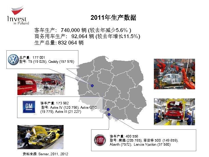 2011年生产数据 客车生产: 740, 000 辆 (较去年减少 5. 6% ) 商务用车生产: 92, 064 辆 (较去年增长