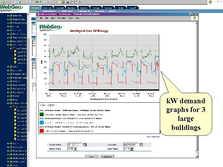 k. W demand graphs for 3 large buildings
