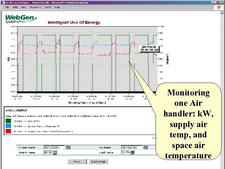 Monitoring one Air handler: k. W, supply air temp, and space air temperature