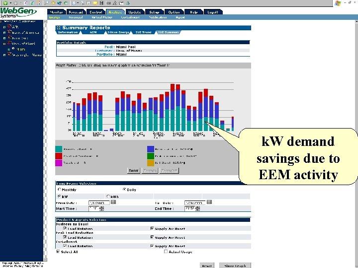 k. W demand savings due to EEM activity