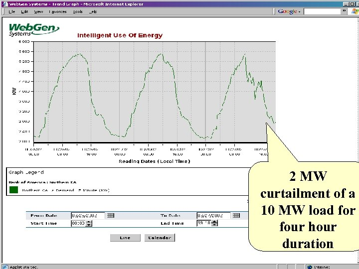2 MW curtailment of a 10 MW load for four hour duration