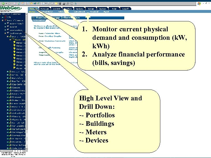 1. Monitor current physical demand consumption (k. W, k. Wh) 2. Analyze financial performance