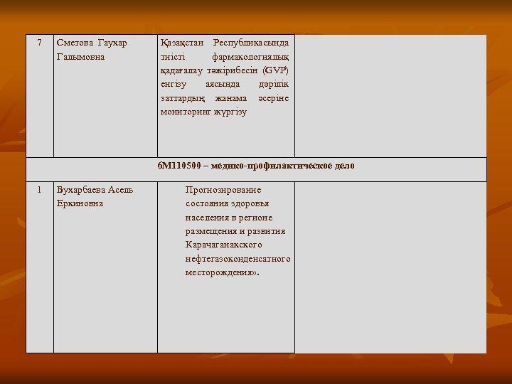 7 Сметова Гаухар Галымовна Қазақстан Республикасында тиісті фармакологиялық қадағалау тәжірибесін (GVP) енгізу аясында дәрілік