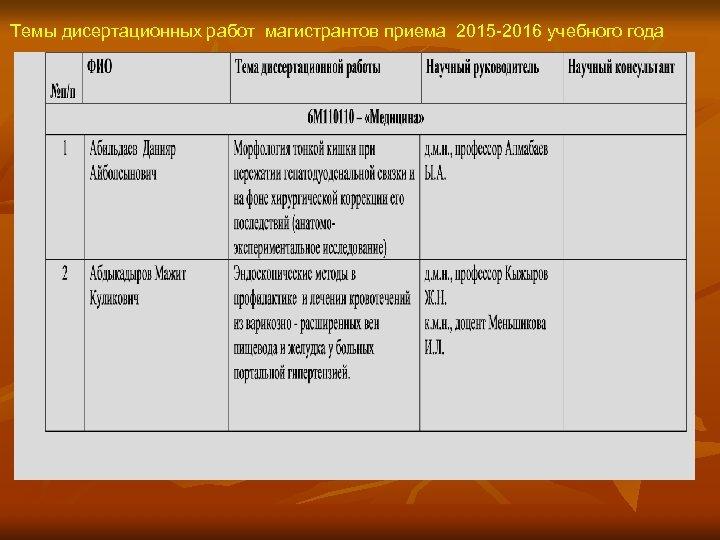 Темы дисертационных работ магистрантов приема 2015 -2016 учебного года