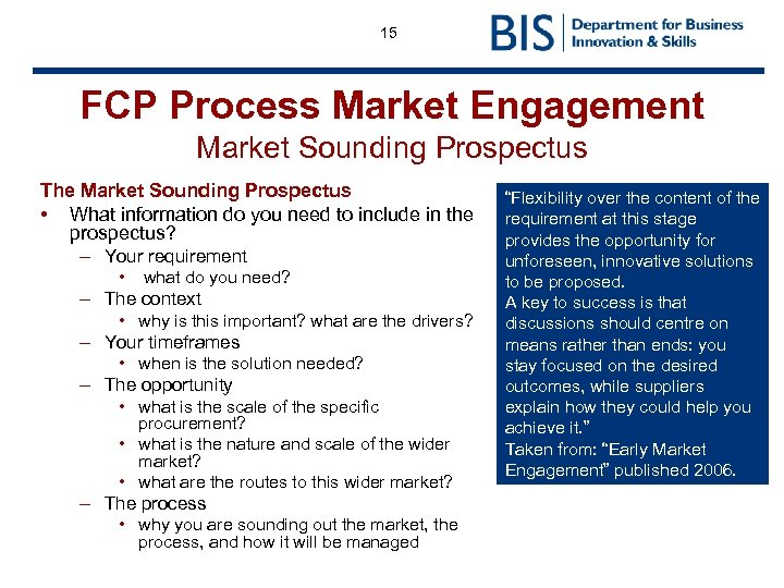 15 FCP Process Market Engagement Market Sounding Prospectus The Market Sounding Prospectus • What
