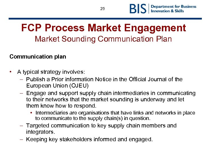 25 FCP Process Market Engagement Market Sounding Communication Plan Communication plan • A typical