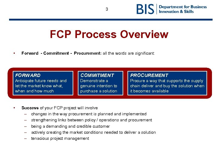 3 FCP Process Overview • Forward - Commitment - Procurement: all the words are