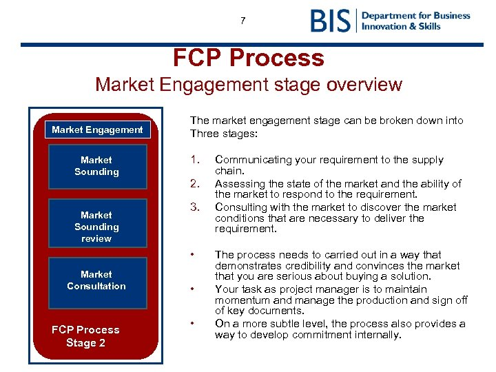 7 FCP Process Market Engagement stage overview Market Engagement Market Sounding review The market