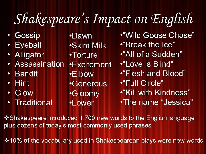 Shakespeare's Impact on English • • Gossip Eyeball Alligator Assassination Bandit Hint Glow Traditional