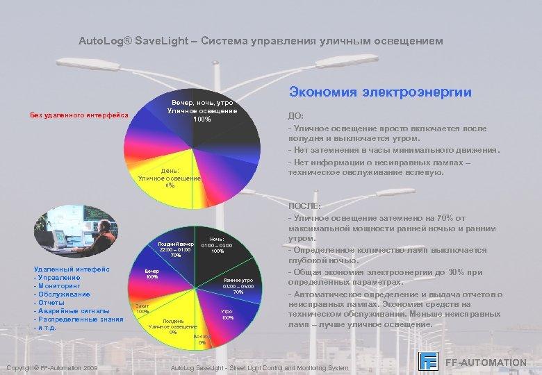 Auto. Log® Save. Light – Система управления уличным освещением Экономия электроэнергии Вечер, ночь, утро