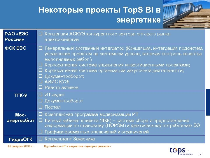 Некоторые проекты Top. S BI в энергетике РАО «ЕЭС России» q Концепция АСКУЭ конкурентного