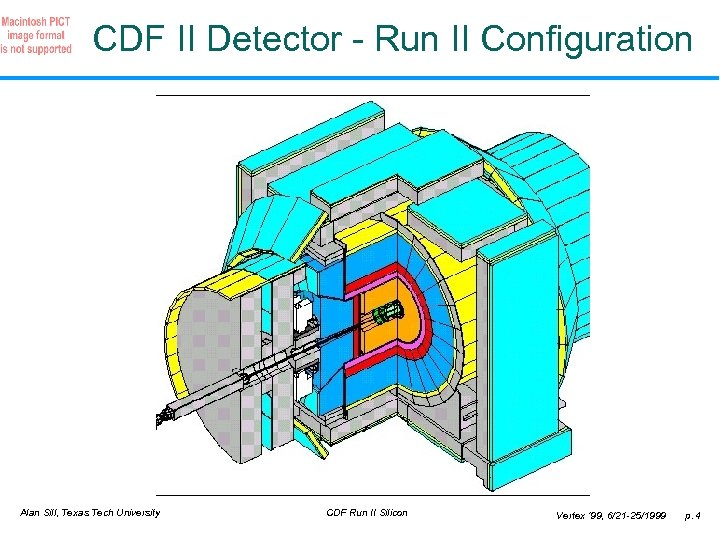 CDF II Detector - Run II Configuration Alan Sill, Texas Tech University CDF Run