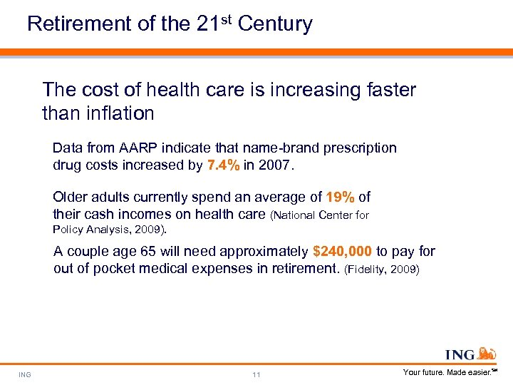 Retirement of the 21 st Century The cost of health care is increasing faster