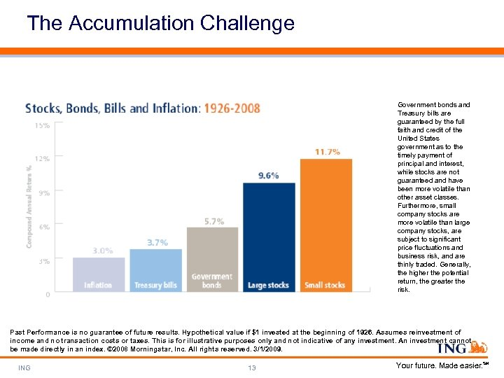 The Accumulation Challenge Government bonds and Treasury bills are guaranteed by the full faith