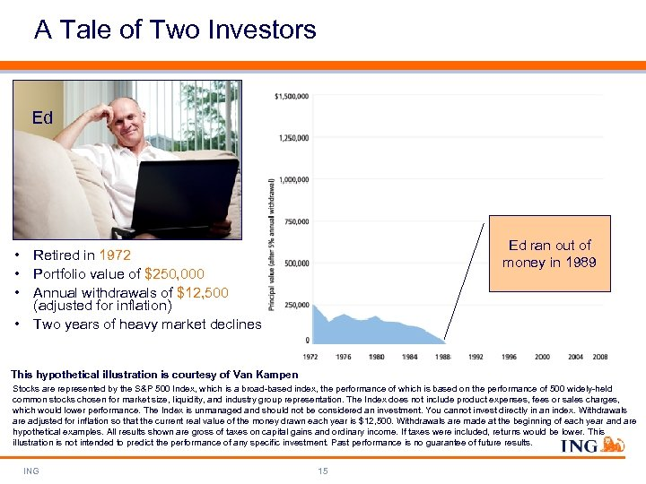 A Tale of Two Investors Ed Ed ran out of money in 1989 •