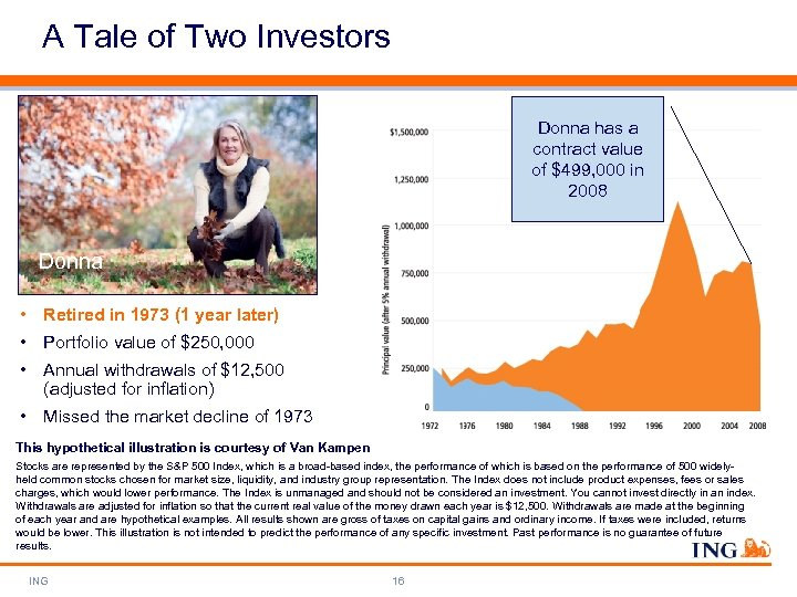 A Tale of Two Investors Donna has a contract value of $499, 000 in