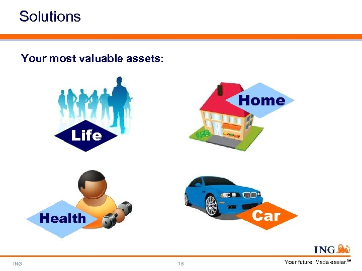 Solutions Your most valuable assets: Home Life Car Health ING 18 Your future. Made