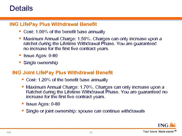 Details ING Life. Pay Plus Withdrawal Benefit § Cost: 1. 00% of the benefit