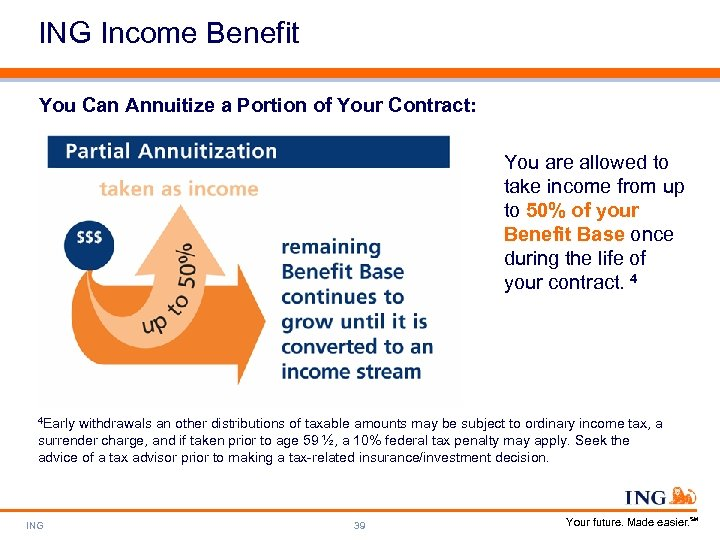 ING Income Benefit You Can Annuitize a Portion of Your Contract: You are allowed