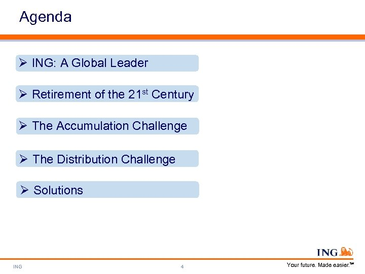 Agenda Ø ING: A Global Leader Ø Retirement of the 21 st Century Ø