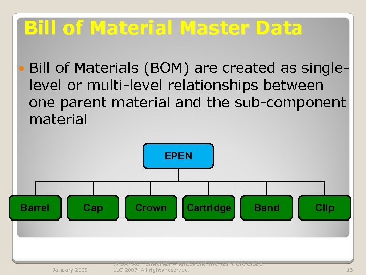Bill of Material Master Data Bill of Materials (BOM) are created as singlelevel or