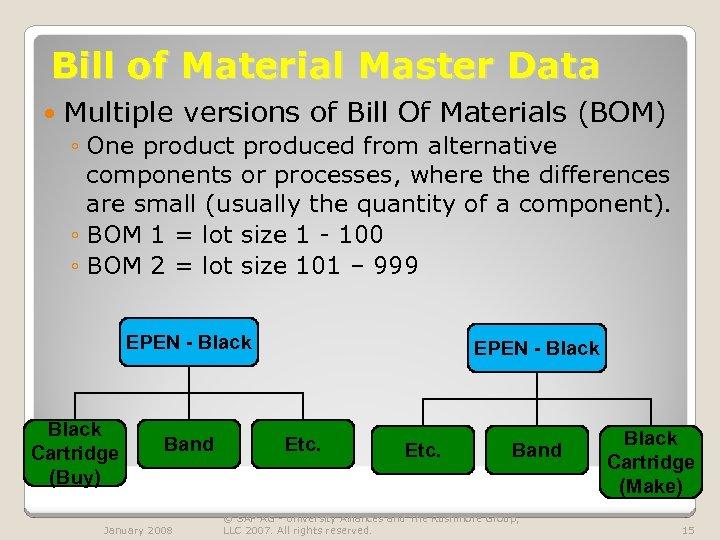 Bill of Material Master Data Multiple versions of Bill Of Materials (BOM) ◦ One