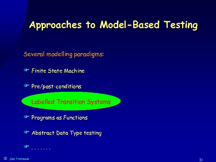 Approaches to Model-Based Testing Several modelling paradigms: F Finite State Machine F Pre/post-conditions F