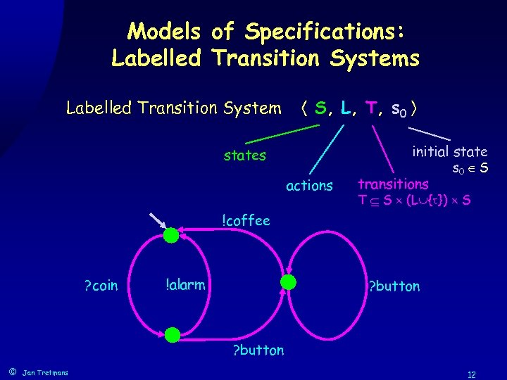 Models of Specifications: Labelled Transition Systems Labelled Transition System S, L, T, s 0