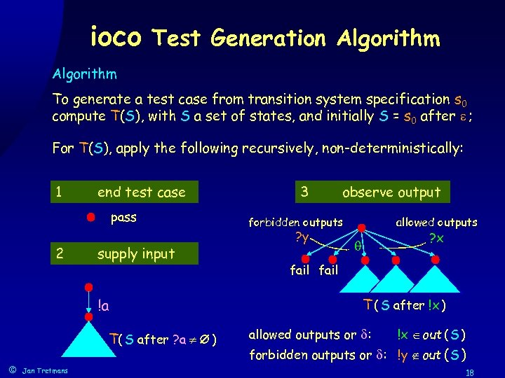 ioco Test Generation Algorithm To generate a test case from transition system specification s