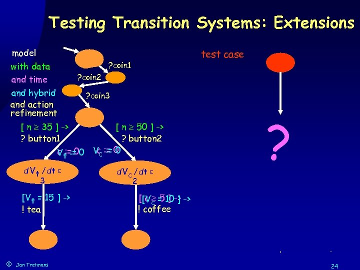 Testing Transition Systems: Extensions Status model with data and time and hybrid and action