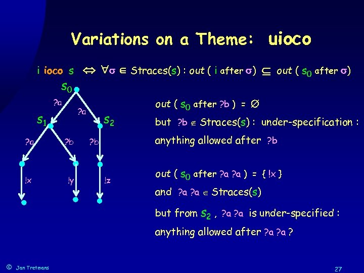 Variations on a Theme: uioco i ioco s s 0 ? a Straces(s) :