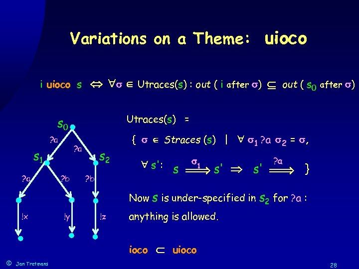 Variations on a Theme: uioco i uioco s Utraces(s) : out ( i after