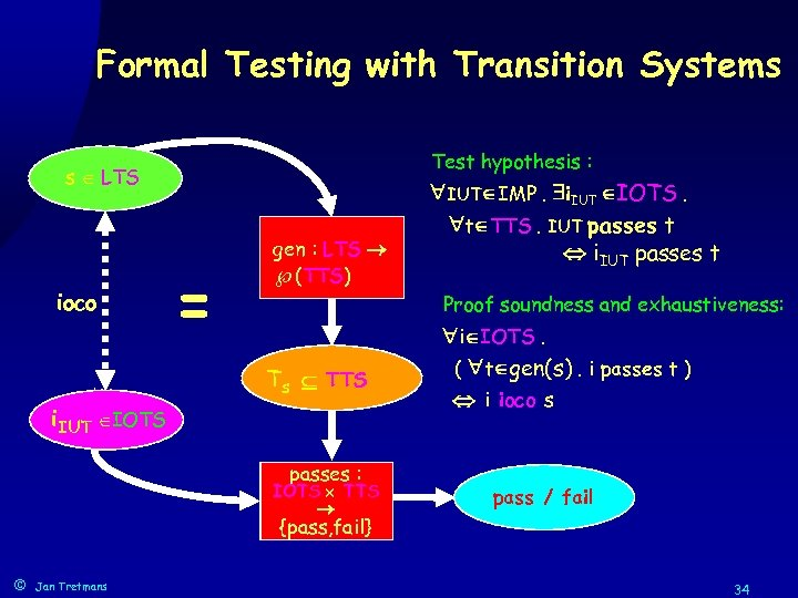 Formal Testing with Transition Systems Test hypothesis : s LTS ioco = gen :