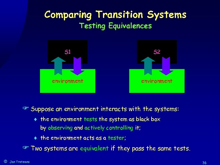 Comparing Transition Systems Testing Equivalences S 1 S 2 environment F Suppose an environment