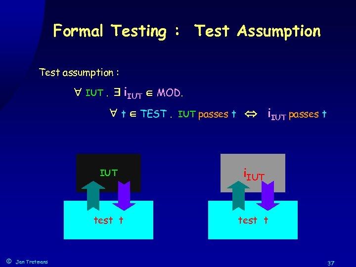 Formal Testing : Test Assumption Test assumption : IUT. i. IUT MOD. t TEST.