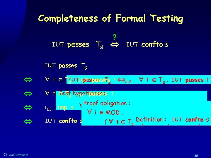 Completeness of Formal Testing IUT passes Ts ? IUT confto s IUT passes Ts